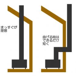 fukinuke