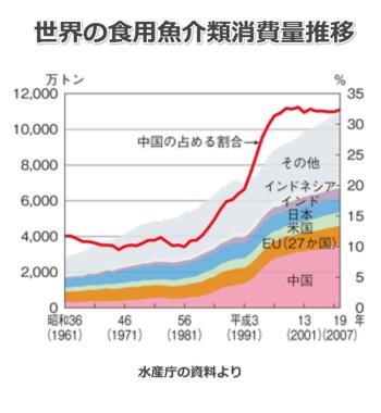 chart1-1.