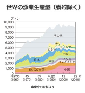 chart1-2.