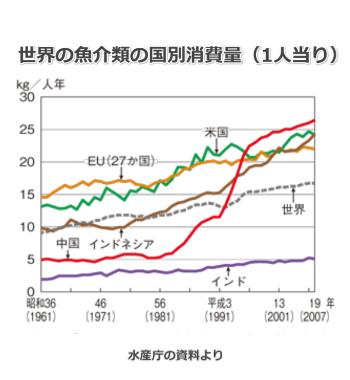 chart1-3.