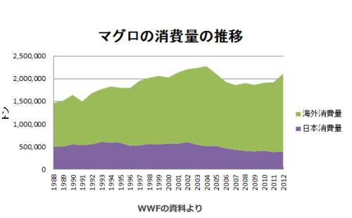 chart1-4.